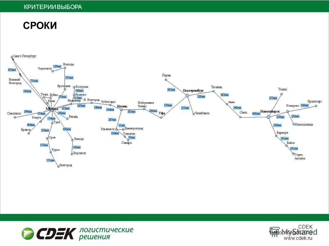 СDEK Новосибирск 2013 www.cdek.ru СРОКИ КРИТЕРИИ ВЫБОРА