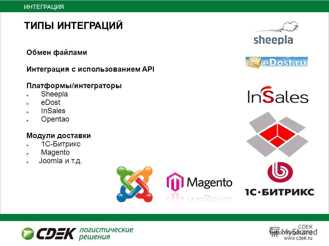 СDEK Новосибирск 2013 www.cdek.ru ТИПЫ ИНТЕГРАЦИЙ Обмен файлами Интеграция с использованием API Платформы/интеграторы Sheepla eDost InSales Opentao Модули доставки 1C-Битрикс Magento Joomla и т.д. ИНТЕГРАЦИЯ