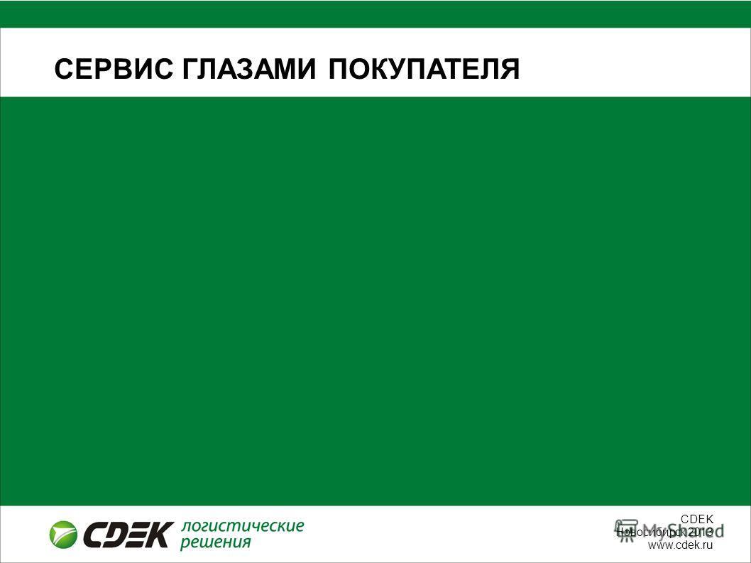 СDEK Новосибирск 2013 www.cdek.ru СЕРВИС ГЛАЗАМИ ПОКУПАТЕЛЯ