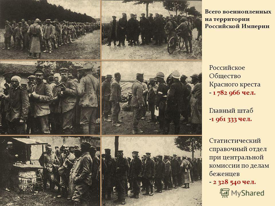 Российское Общество Красного креста - 1 782 966 чел. Главный штаб -1 961 333 чел. Статистический справочный отдел при центральной комиссии по делам беженцев - 2 328 540 чел. Всего военнопленных на территории Российской Империи