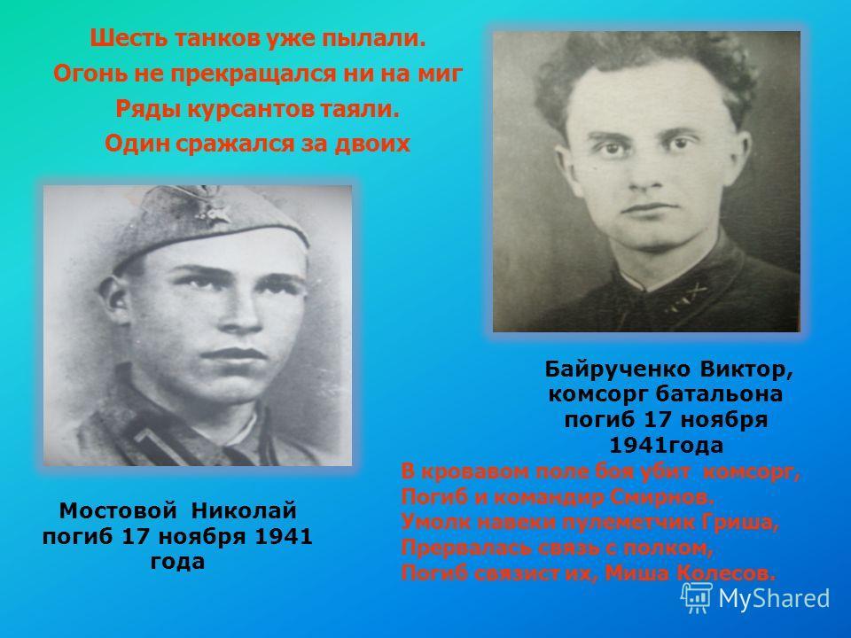 Курсанты РАУ самоотверженно защищали высоту 62.1, названную в народе курган «БАБАЧИЙ».