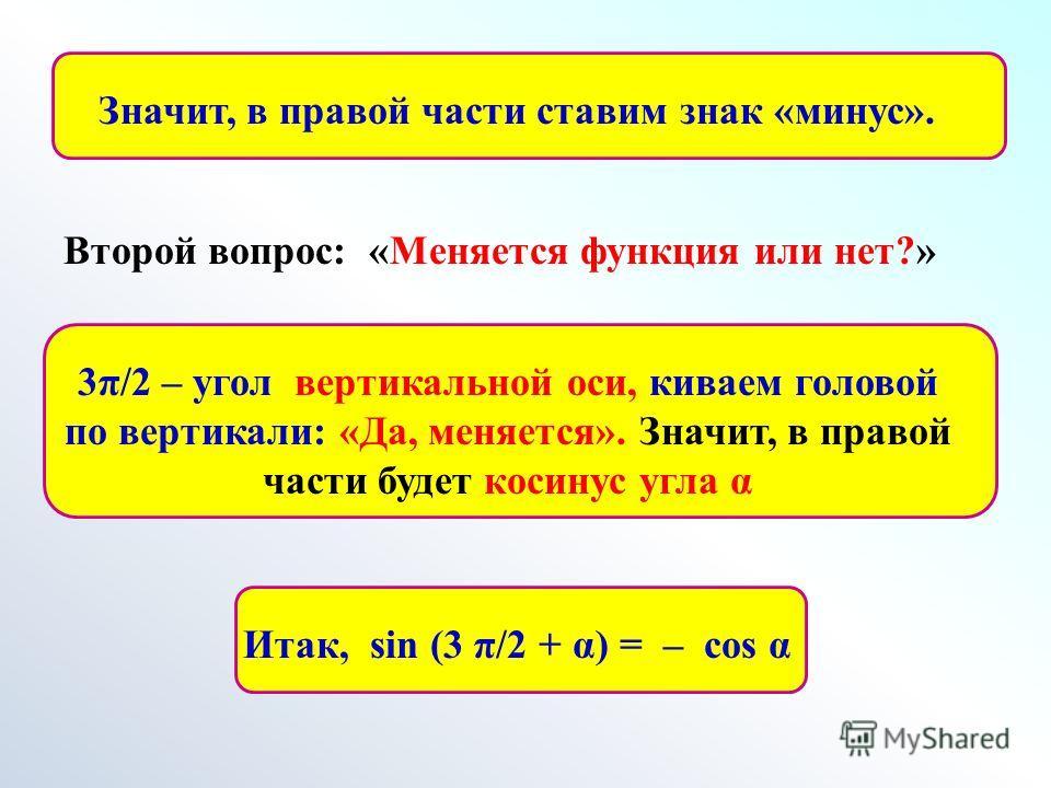 Второй вопрос: «Меняется функция или нет?» 3π/2 – угол вертикальной оси, киваем головой по вертикали: «Да, меняется». Значит, в правой части будет косинус угла α Значит, в правой части ставим знак «минус». Итак, sin (3 π/2 + α) = – сos α