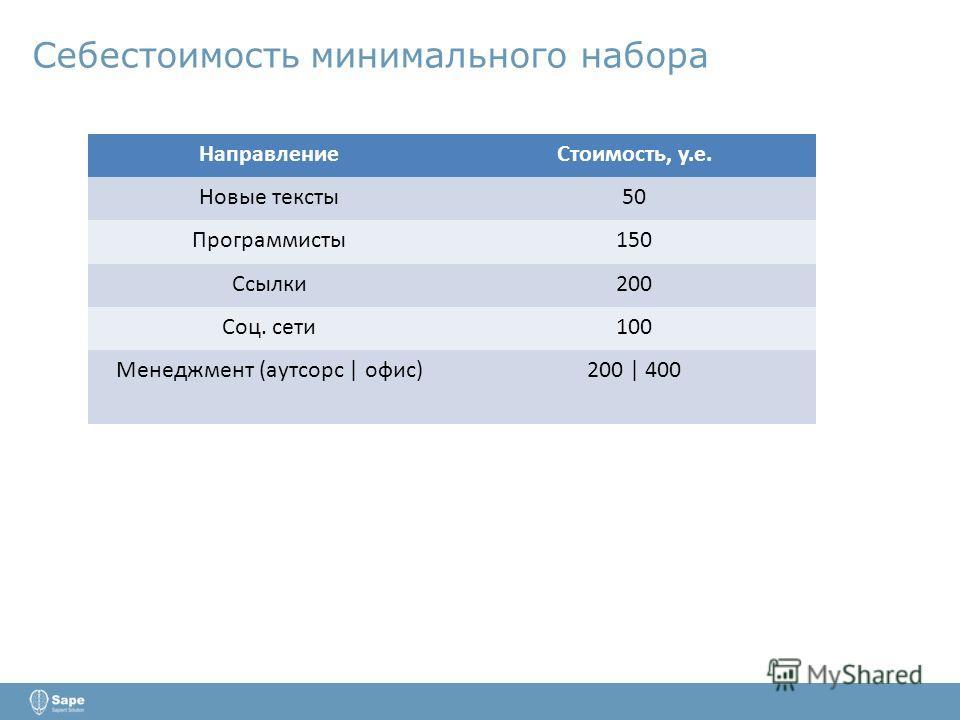 Себестоимость минимального набора Направление Стоимость, у.е. Новые тексты 50 Программисты 150 Ссылки 200 Соц. сети 100 Менеджмент (аутсорс | офис)200 | 400