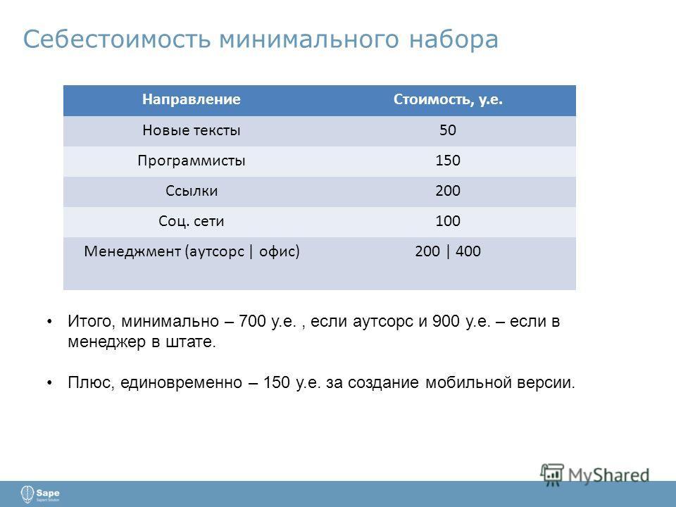 Себестоимость минимального набора Итого, минимально – 700 у.е., если аутсорс и 900 у.е. – если в менеджер в штате. Плюс, единовременно – 150 у.е. за создание мобильной версии. Направление Стоимость, у.е. Новые тексты 50 Программисты 150 Ссылки 200 Со