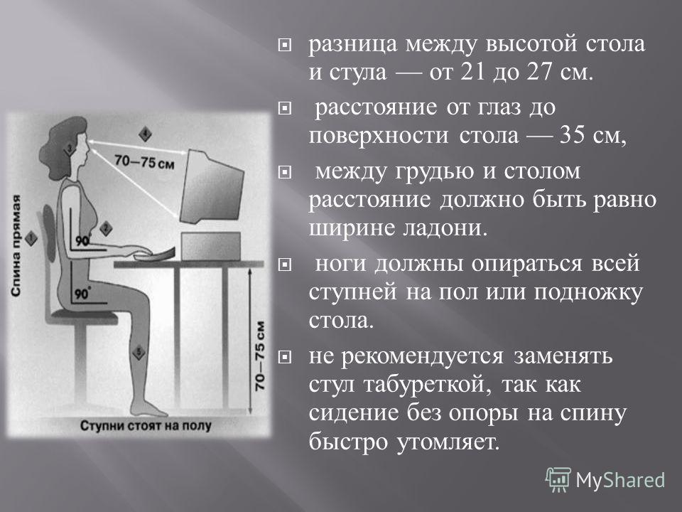 разница между высотой стола и стула от 21 до 27 см. расстояние от глаз до поверхности стола 35 см, между грудью и столом расстояние должно быть равно ширине ладони. ноги должны опираться всей ступней на пол или подножку стола. не рекомендуется заменя