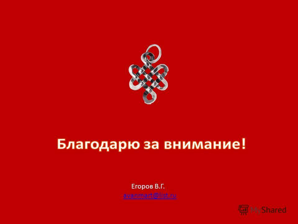 Егоров В.Г. avanmart@list.ru