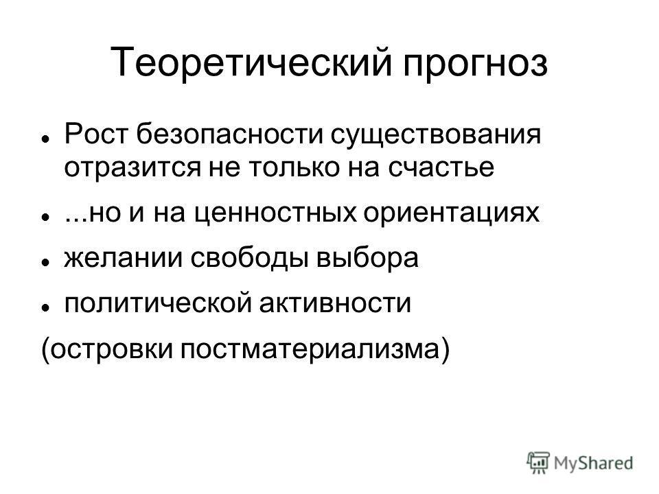 Теоретический прогноз Рост безопасности существования отразится не только на счастье...но и на ценностных ориентациях желании свободы выбора политической активности (островки постматериализма)