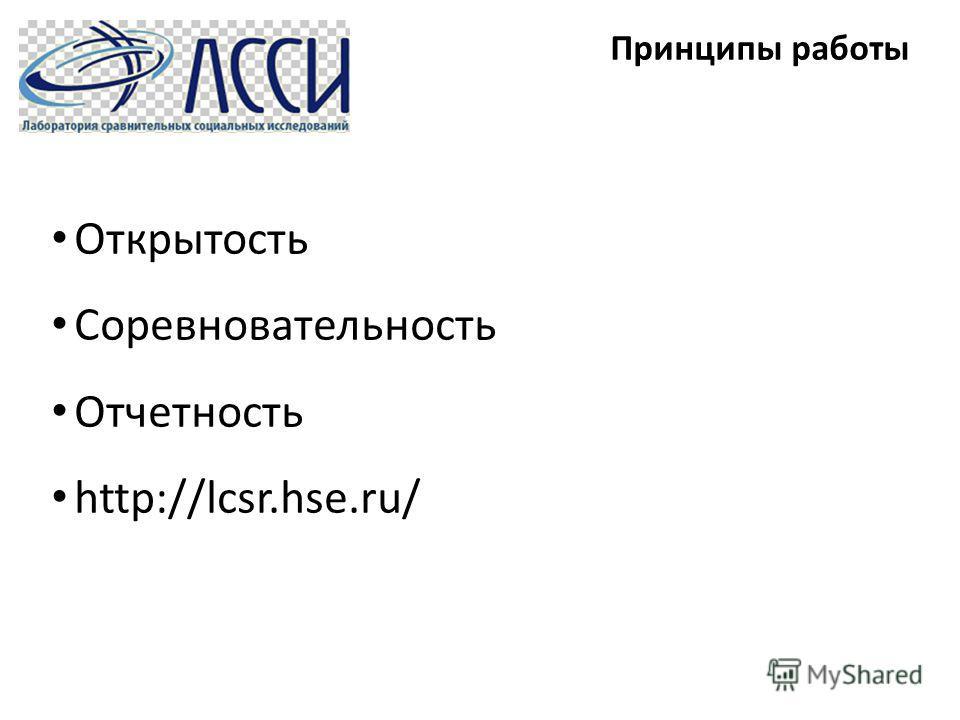 Открытость Соревновательность Отчетность http://lcsr.hse.ru/ Принципы работы
