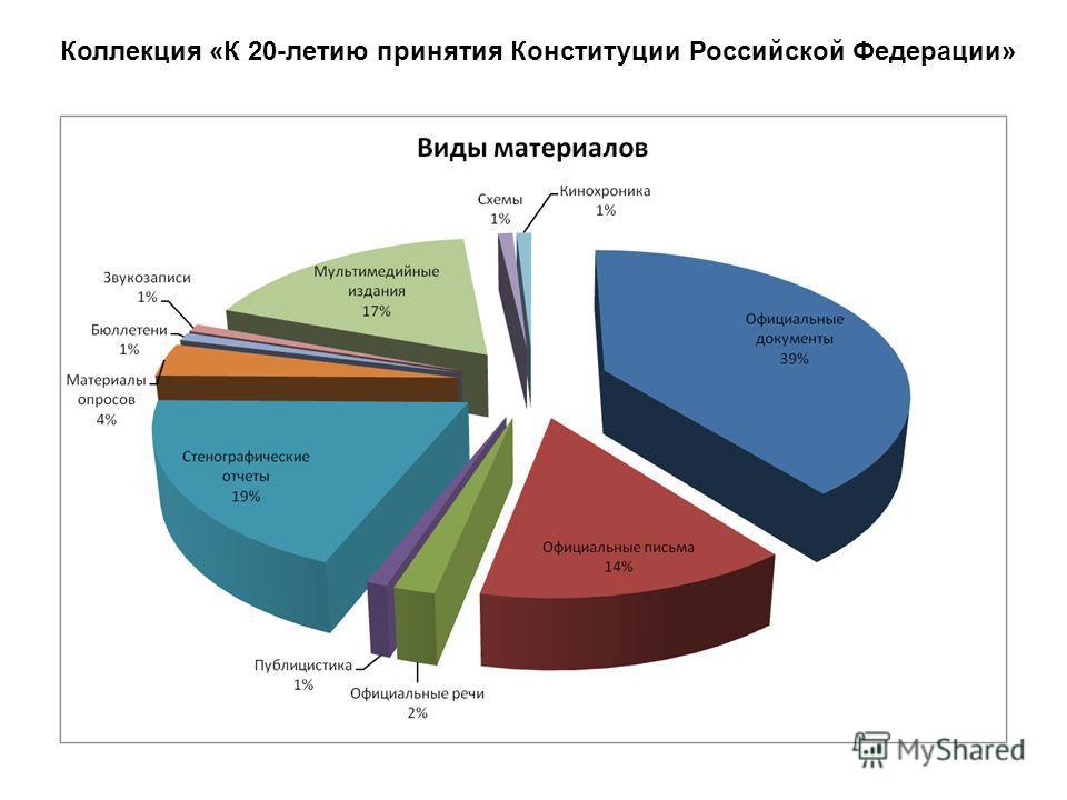 Коллекция «К 20-летию принятия Конституции Российской Федерации»