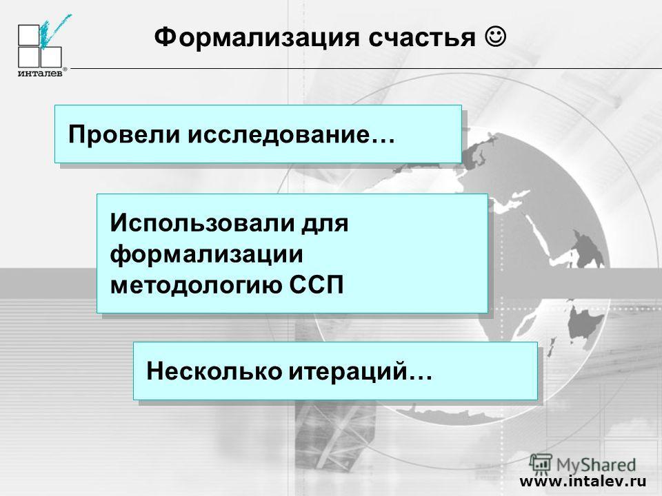 www.intalev.ru Формализация счастья Провели исследование… Использовали для формализации методологию ССП Несколько итераций…