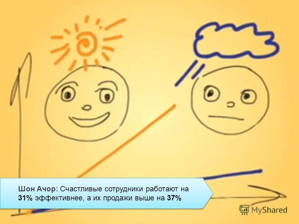 Шон Ачор: Счастливые сотрудники работают на 31% эффективнее, а их продажи выше на 37%