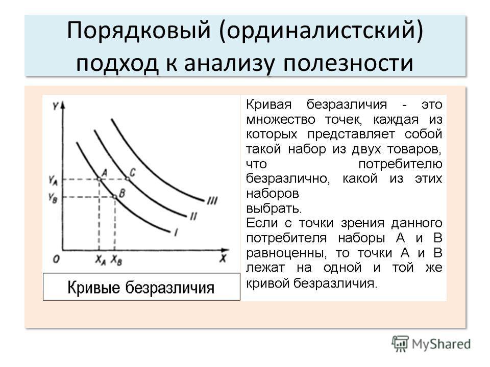 Порядковый (ординалистский) подход к анализу полезности