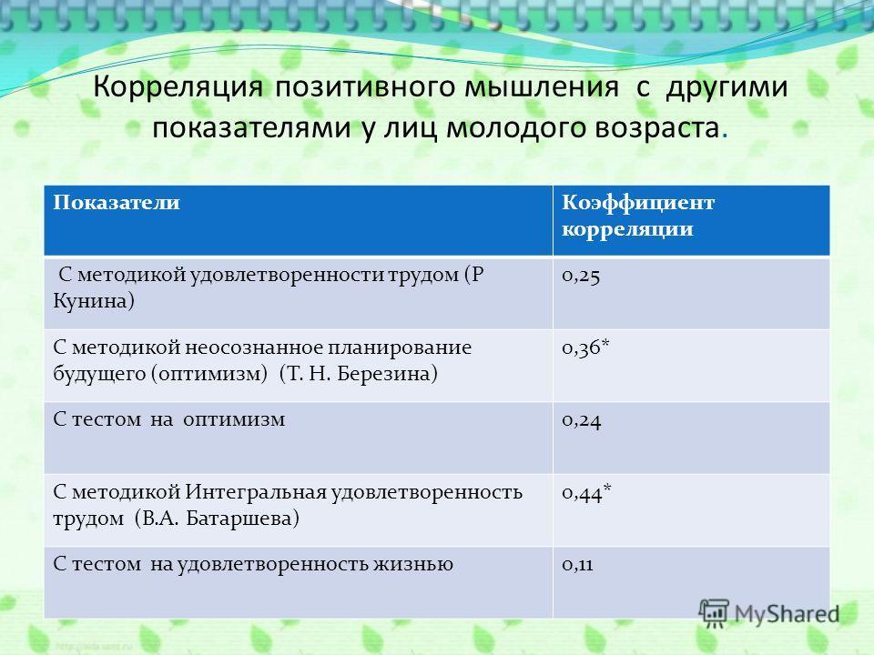 Анализ средних показателей в двух выборках