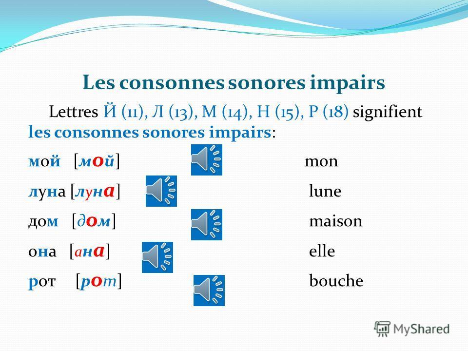 Les consonnes doubles 12 lettres signifient les consonnes - sonores et creux - doubles: Б (2) – П (17) В (3) – Ф (22) Г (4) – К (12) Д (5) – Т (20) Ж (8) – Ш (26) З (9) – С (19)