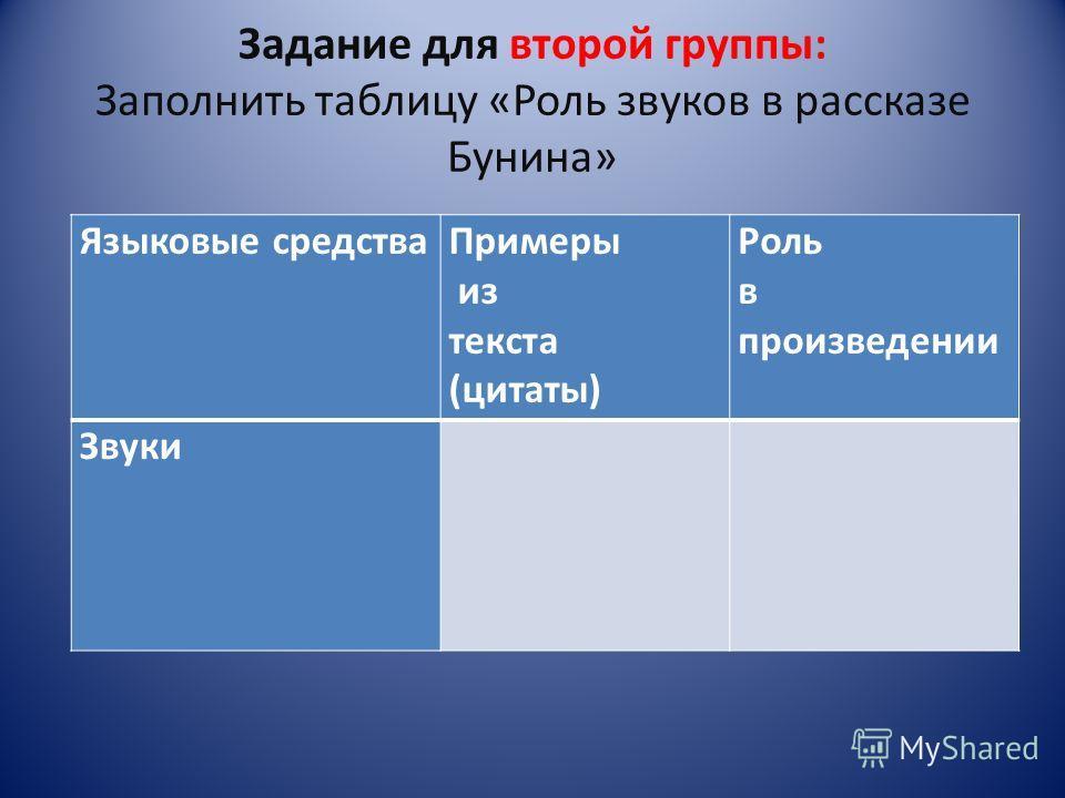 Задание для второй группы: Заполнить таблицу «Роль звуков в рассказе Бунина» Языковые средства Примеры из текста (цитаты) Роль в произведении Звуки