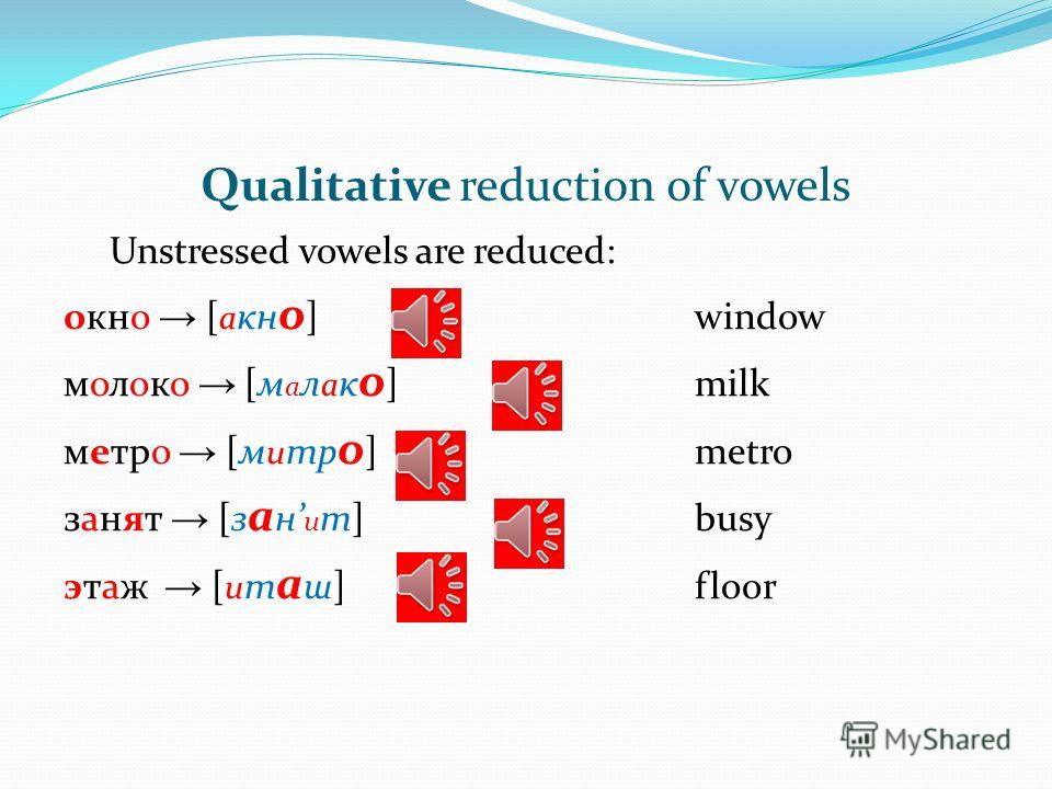Pronunciation of vowels in unstressed positions. Quantitative reduction of vowels Unstressed vowels sound shorter than stressed ones: салат [с а л а т] salad мама [м а м а ]mom