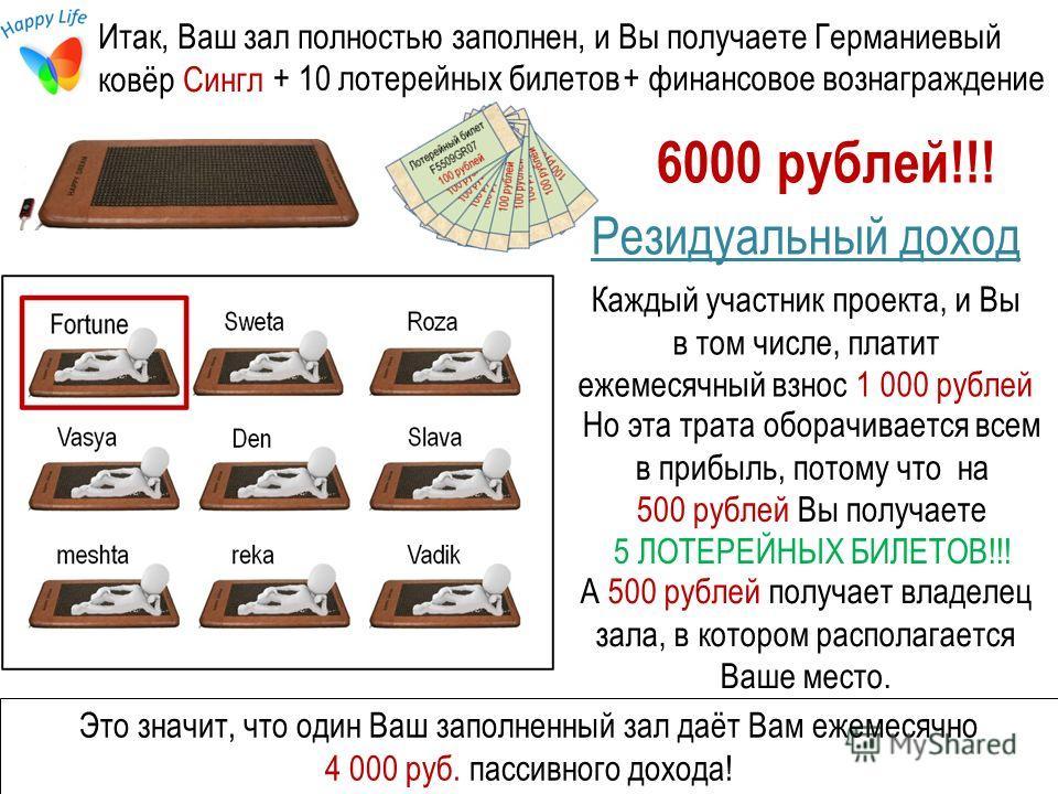 Итак, Ваш зал полностью заполнен, и Вы получаете Германиевый ковёр Сингл 6000 рублей!!! Резидуальный доход Каждый участник проекта, и Вы в том числе, платит ежемесячный взнос 1 000 рублей Но эта трата оборачивается всем в прибыль, потому что на 500 р