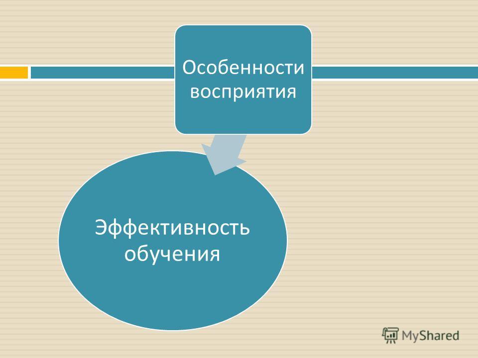 Эффективность обучения Особенности восприятия