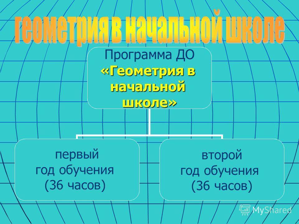 Программа ДО «Геометрия в начальнойшколе» первый год обучения (36 часов) второй год обучения (36 часов)