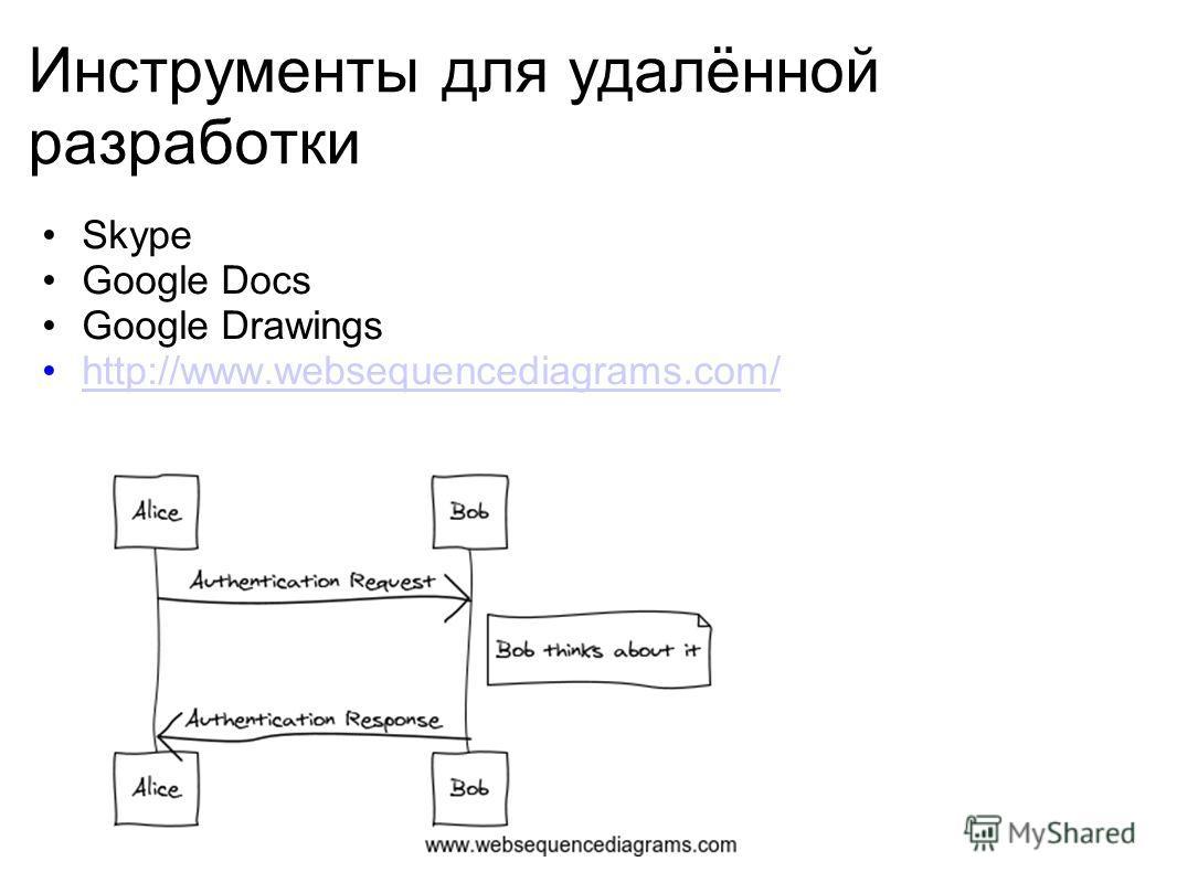 Инструменты для удалённой разработки Skype Google Docs Google Drawings http://www.websequencediagrams.com/