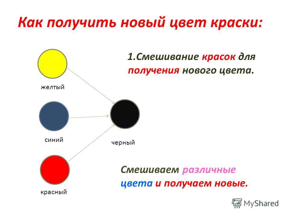 Как получить новый цвет краски: черный желтый синий красный 1. Смешивание красок для получения нового цвета. Смешиваем различные цвета и получаем новые.