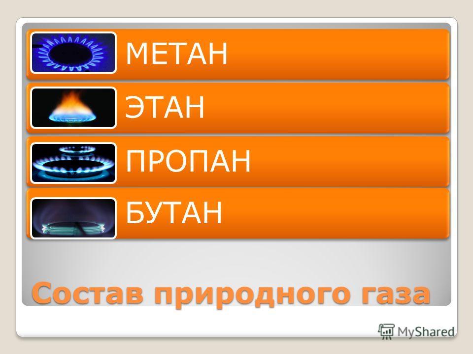 Состав природного газа МЕТАН ЭТАН ПРОПАН БУТАН