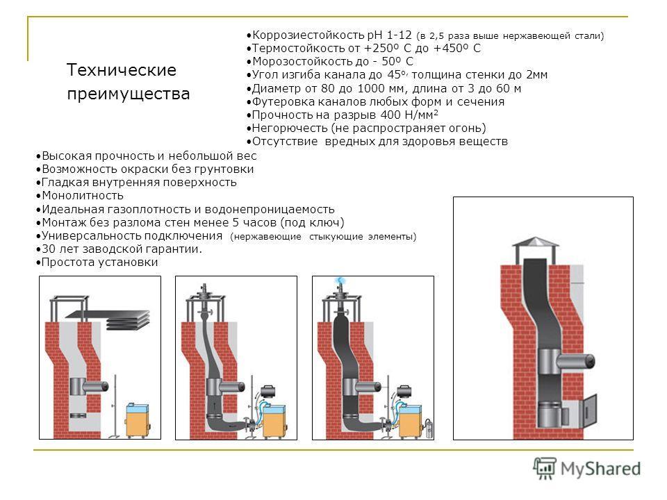 Технические преимущества Коррозиестойкость pH 1-12 (в 2,5 раза выше нержавеющей стали) Термостойкость от +250º С до +450º С Морозостойкость до - 50º С Угол изгиба канала до 45 о, толщина стенки до 2 мм Диаметр от 80 до 1000 мм, длина от 3 до 60 м Фут
