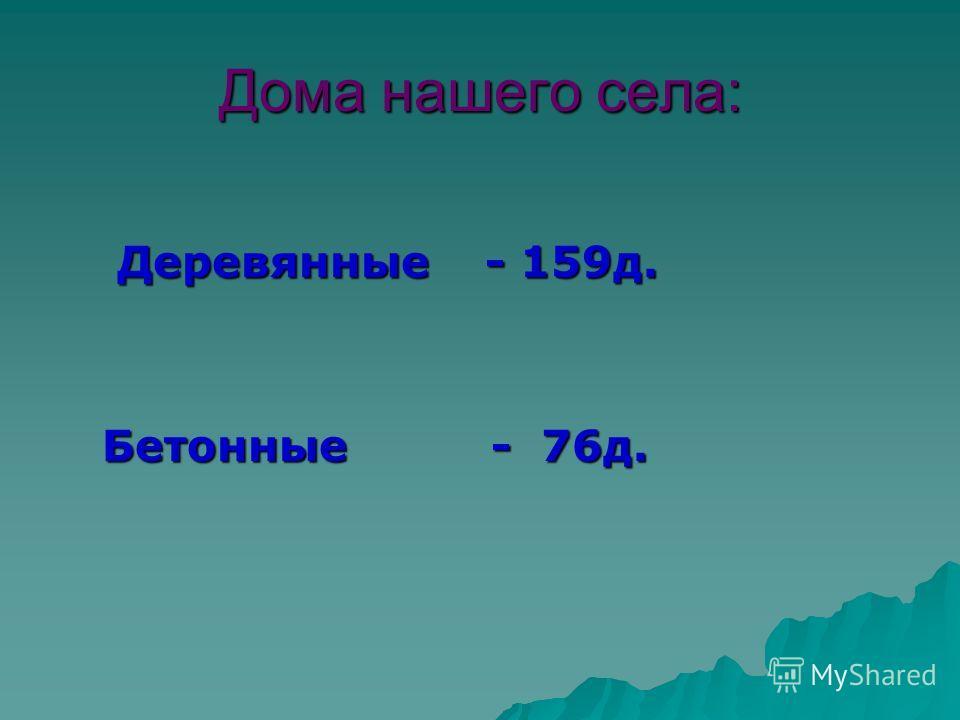 Дома нашего села: Деревянные - 159 д. Деревянные - 159 д. Бетонные - 76 д. Бетонные - 76 д.