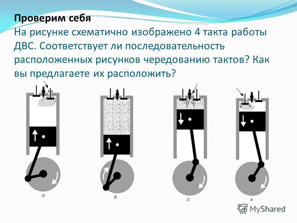 Проверим себя На рисунке схематично изображено 4 такта работы ДВС. Соответствует ли последовательность расположенных рисунков чередованию тактов? Как вы предлагаете их расположить?