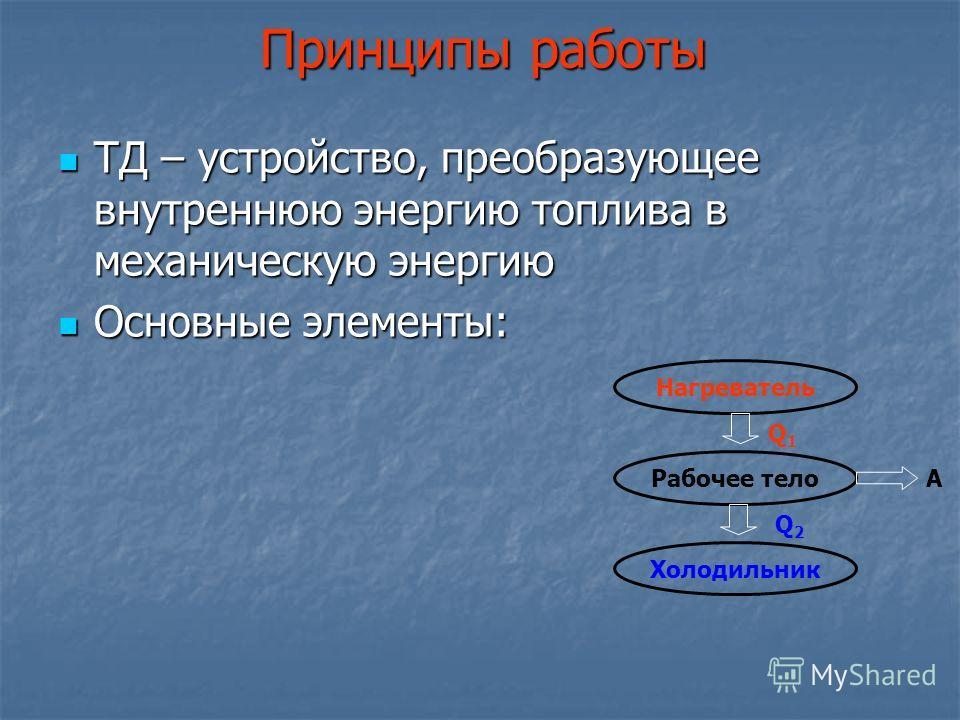 Принципы работы ТД – устройство, преобразующее внутреннюю энергию топлива в механическую энергию ТД – устройство, преобразующее внутреннюю энергию топлива в механическую энергию Основные элементы: Основные элементы: Нагреватель Рабочее тело Холодильн