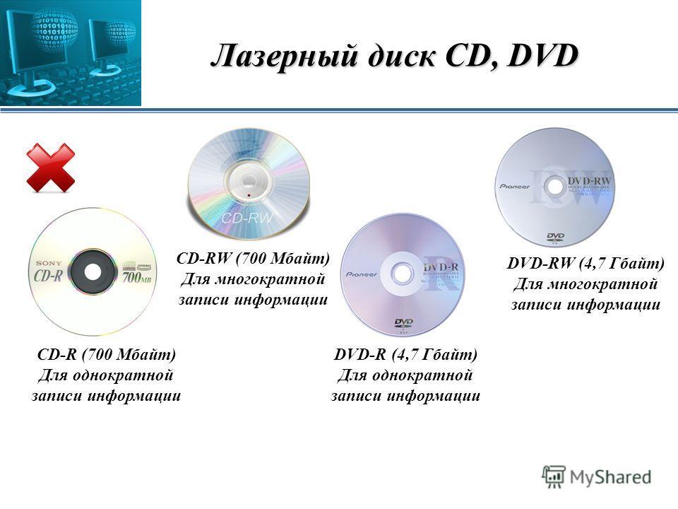 Лазерный диск CD, DVD CD-R (700 Мбайт) Для однократной записи информации CD-RW (700 Мбайт) Для многократной записи информации DVD-R (4,7 Гбайт) Для однократной записи информации DVD-RW (4,7 Гбайт) Для многократной записи информации