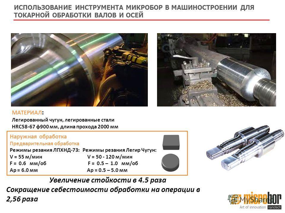 МАТЕРИАЛ : Легированный чугун, легированные стали HRC58-67 ф 900 мм, длина прохода 2000 мм Наружная обработка Предварительная обработка Режимы резания ЛПХНД-73: Режимы резания Легир Чугун: V = 55 м/мин V = 50 - 120 м/мин F = 0.6 мм/об F = 0.5 – 1.0 м