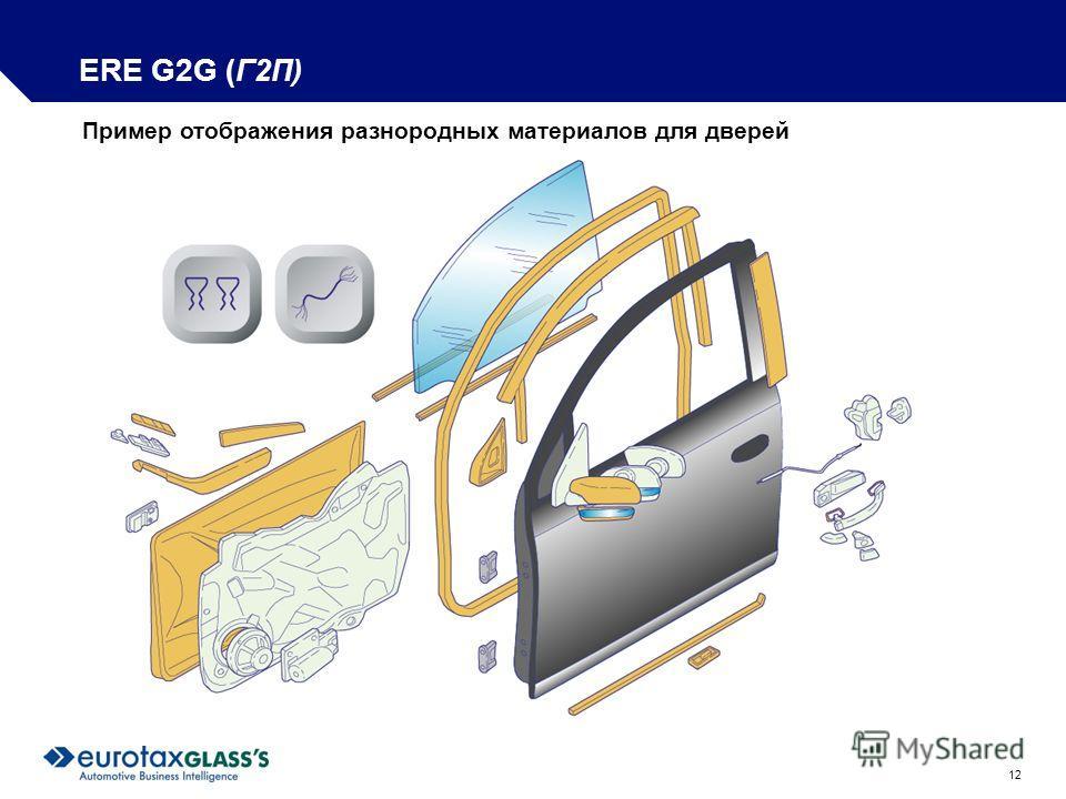 12 ERE G2G ( Г2П) Пример отображения разнородных материалов для дверей