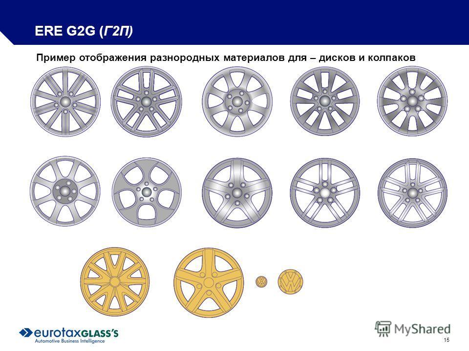 15 ERE G2G ( Г2П) Пример отображения разнородных материалов для – дисков и колпаков