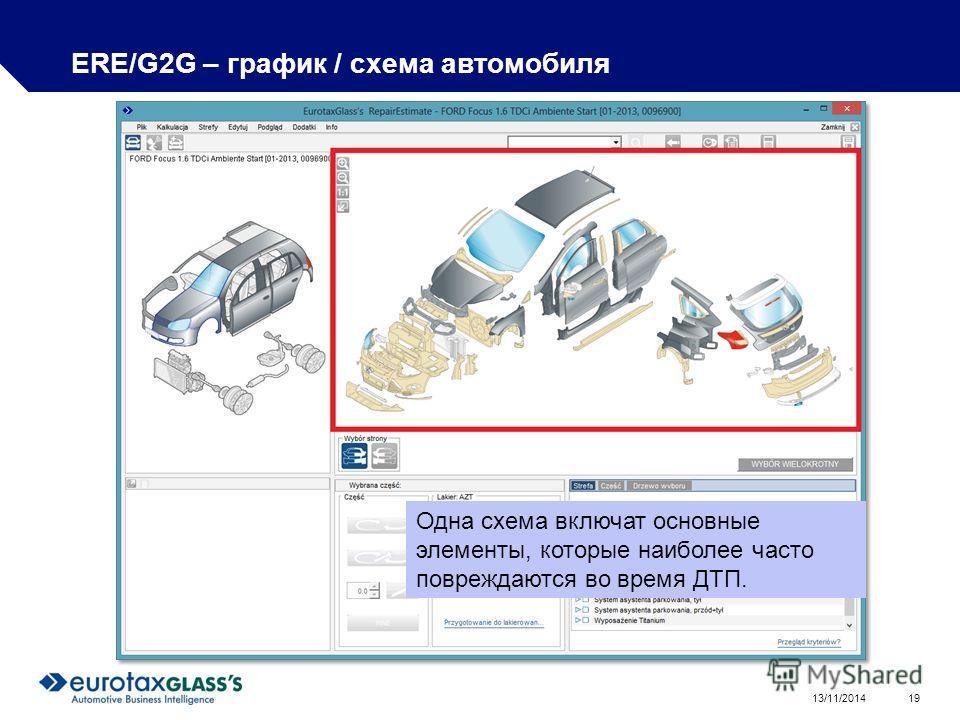 13/11/2014 19 ERE/G2G – график / схема автомобиля Одна схема включат основные элементы, которые наиболее часто повреждаются во время ДТП.