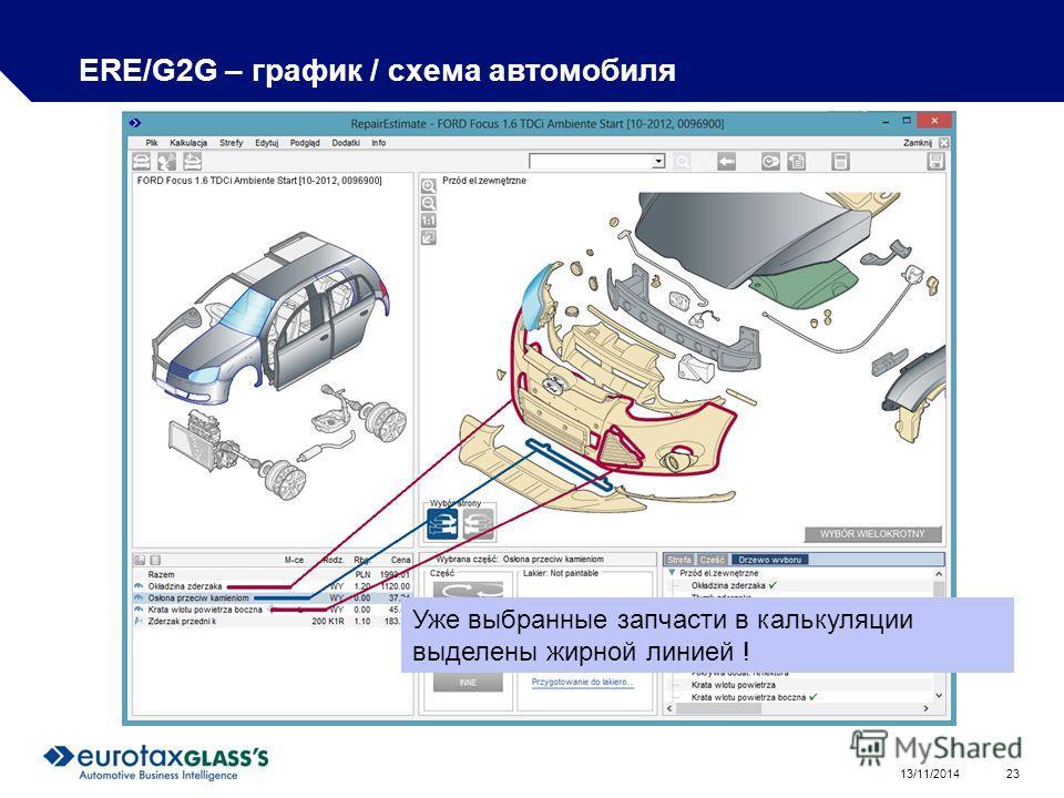 13/11/2014 23 ERE/G2G – график / схема автомобиля Уже выбранные запчасти в калькуляции выделены жирной линией !