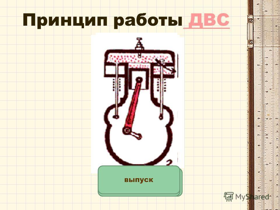 Принцип работы ДВС ДВС впусксжатие Рабочий ход выпуск