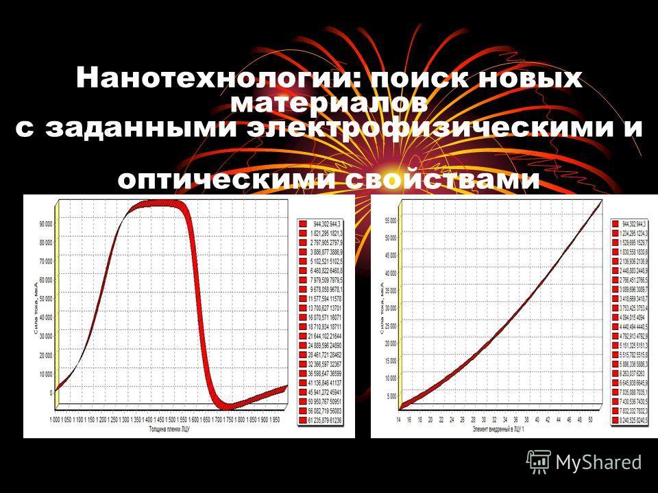 - Нанотехнологии - Горение - Оптика - Теплоэнергетика и … при анализе семейных отношений