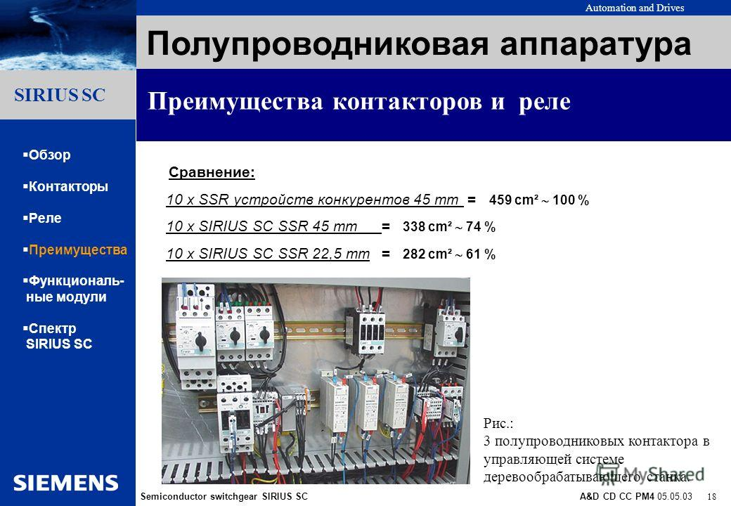 Automation and Drives Semiconductor switchgear SIRIUS SCA&D CD CC PM4 05.05.03 18 Gliederungspunkt 10 Gliederungspunkt 1 Gliederungspunkt 2 Gliederungspunkt 3 Gliederungspunkt 4 Gliederungspunkt 5 Gliederungspunkt 6 Gliederungspunkt 7 Gliederungspunk