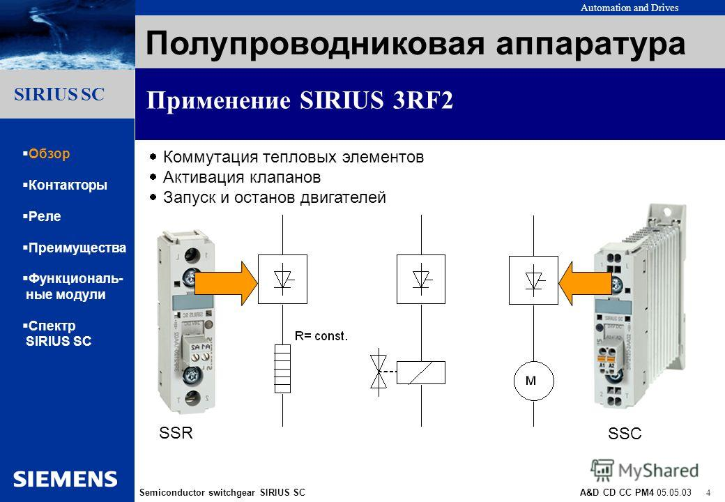 Automation and Drives Semiconductor switchgear SIRIUS SCA&D CD CC PM4 05.05.03 4 Gliederungspunkt 10 Gliederungspunkt 1 Gliederungspunkt 2 Gliederungspunkt 3 Gliederungspunkt 4 Gliederungspunkt 5 Gliederungspunkt 6 Gliederungspunkt 7 Gliederungspunkt
