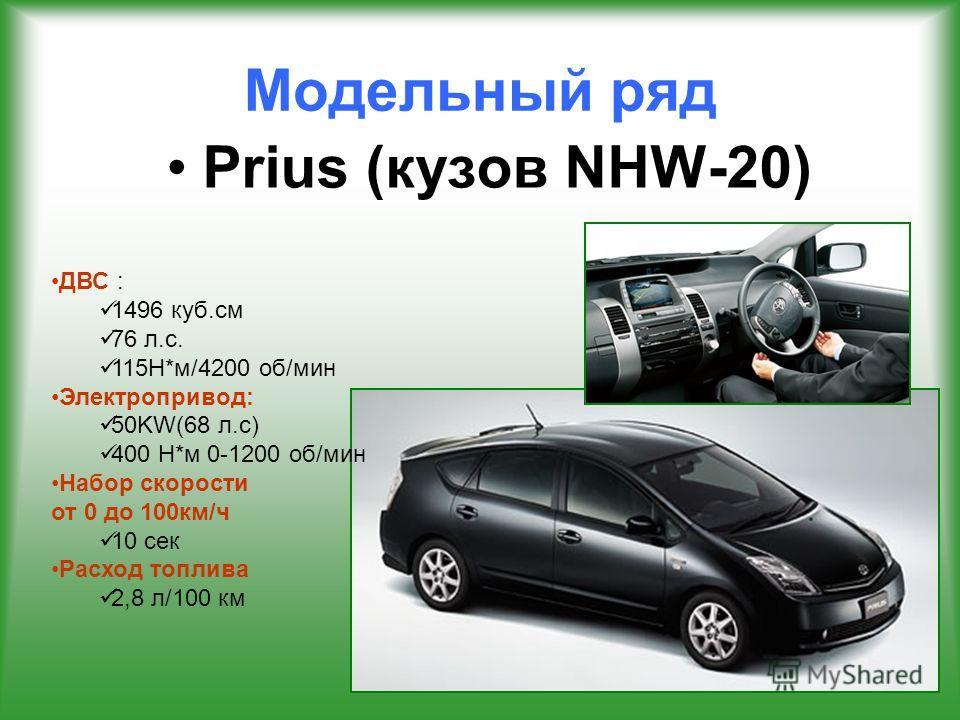 Модельный ряд Prius (кузов NHW-20) ДВС : 1496 куб.см 76 л.с. 115Н*м/4200 об/мин Электропривод: 50KW(68 л.с) 400 Н*м 0-1200 об/мин Набор скорости от 0 до 100 км/ч 10 сек Расход топлива 2,8 л/100 км