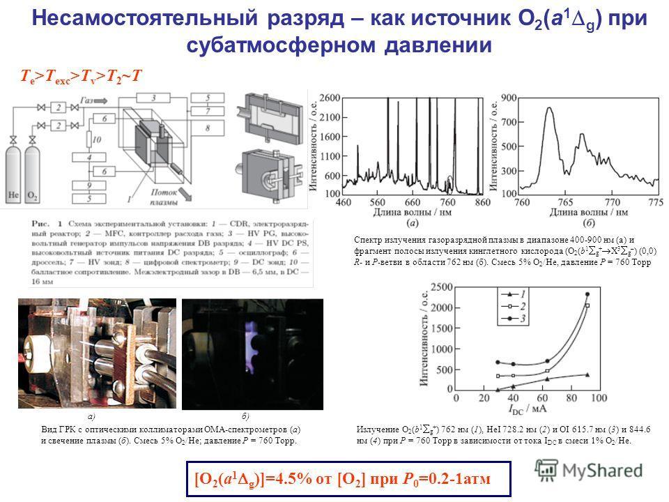 Вид ГРК с оптическими коллиматорами ОМА-спектрометров (а) и свечение плазмы (б). Смесь 5% O 2 /He; давление P = 760 Торр. Несамостоятельный разряд – как источник O 2 (a 1 g ) при субатмосферном давлении a) б) T e >T exc >T v >T 2 ~T [O 2 (a 1 g )]=4.