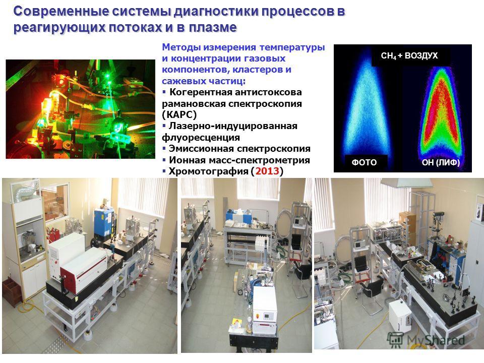 17 Современные системы диагностики процессов в реагирующих потоках и в плазме Методы измерения температуры и концентрации газовых компонентов, кластеров и сажевых частиц: Когерентная антистоксова рамановская спектроскопия (КАРС) Лазерно-индуцированна