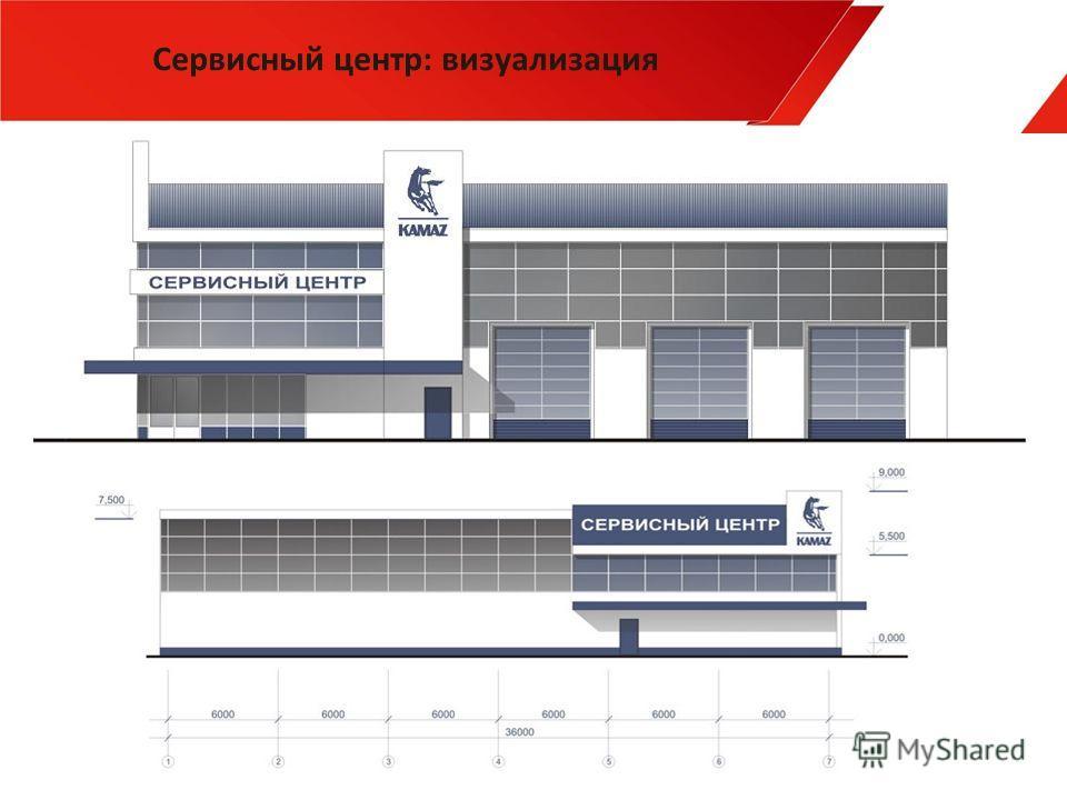 Сервисный центр: визуализация