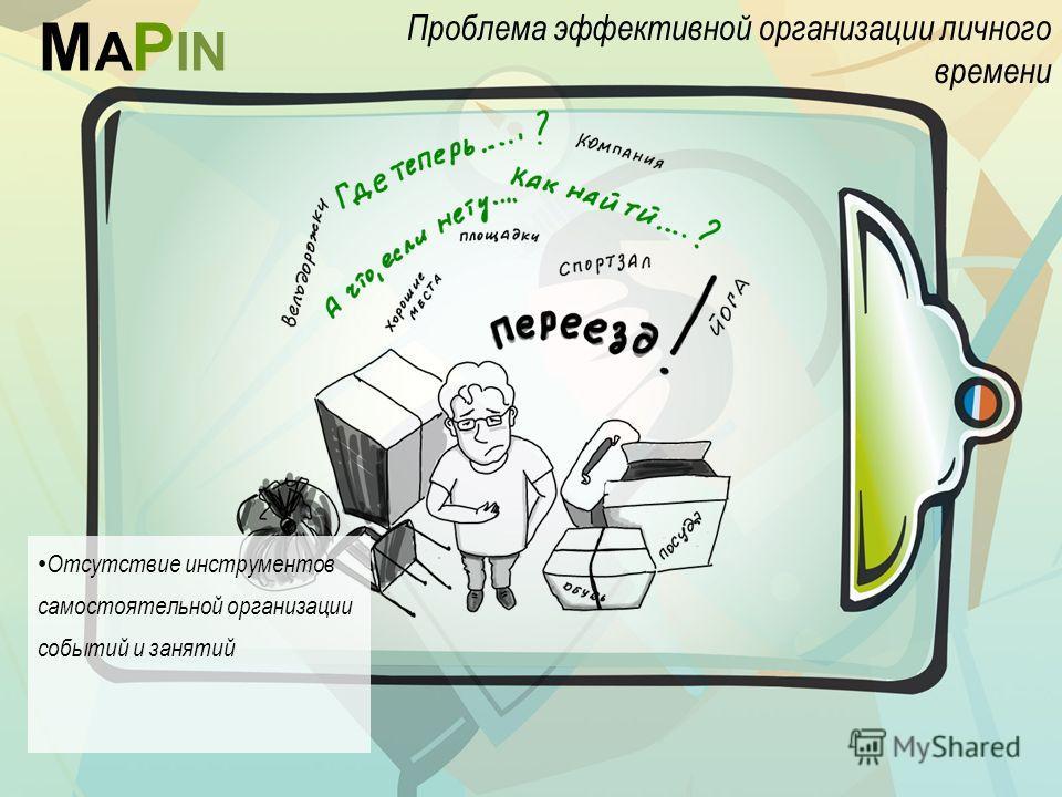 Проблема эффективной организации личного времени Отсутствие инструментов самостоятельной организации событий и занятий M A P IN