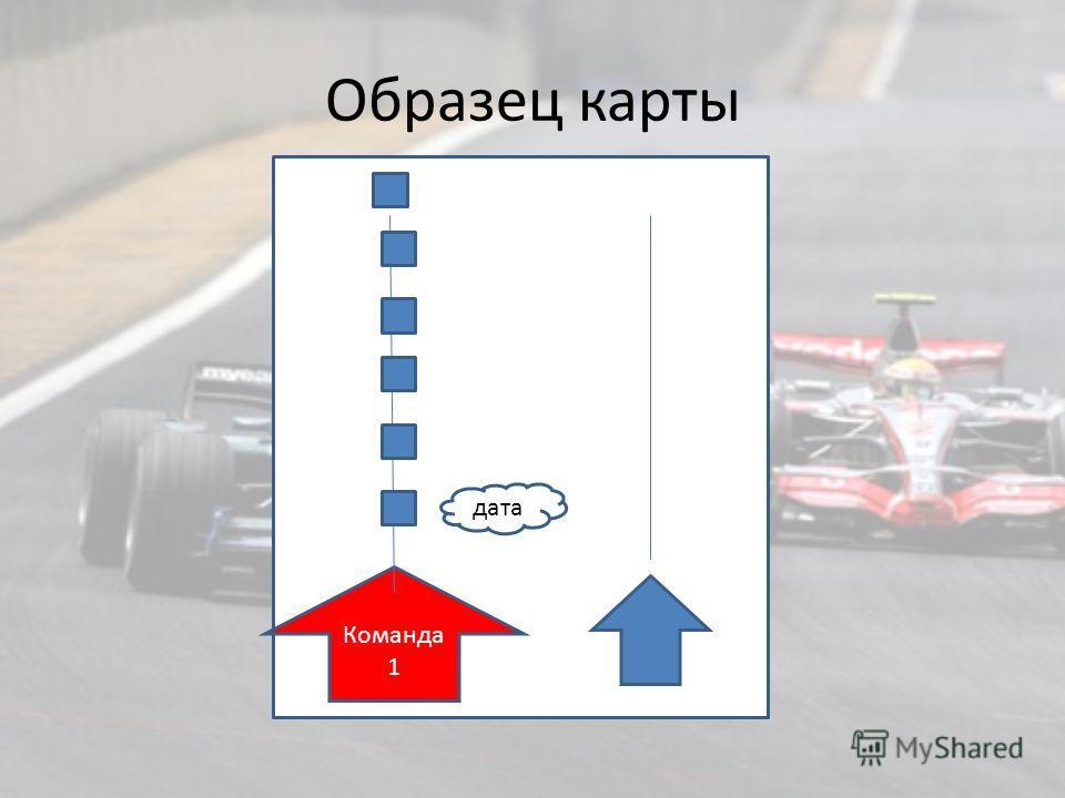 Образец карты Команда 1 дата