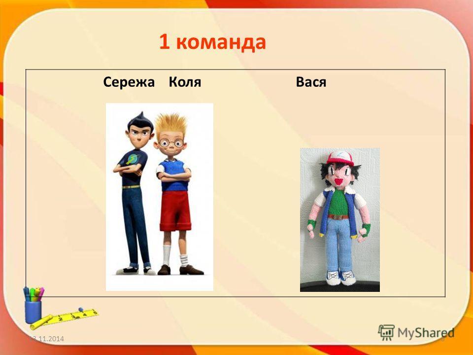 1 команда Сережа Коля Вася 13.11.20143