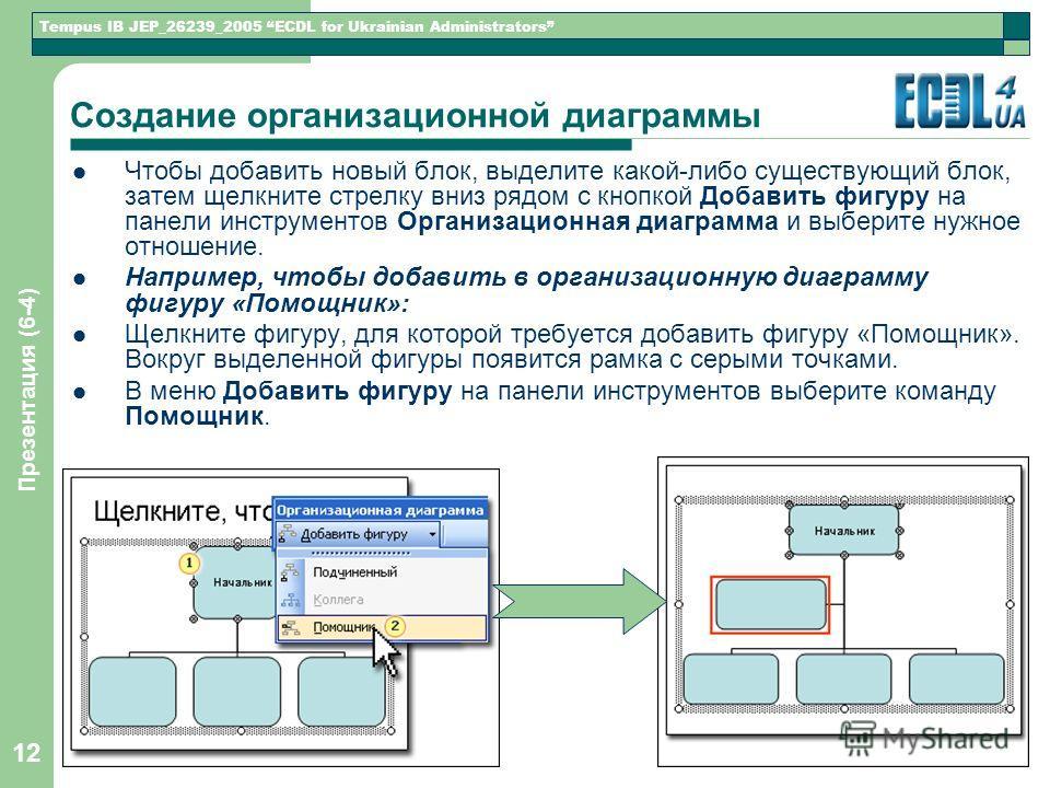 Tempus IB JEP_26239_2005 ECDL for Ukrainian Administrators Презентация (6-4) 12 Создание организационной диаграммы Чтобы добавить новый блок, выделите какой-либо существующий блок, затем щелкните стрелку вниз рядом с кнопкой Добавить фигуру на панели