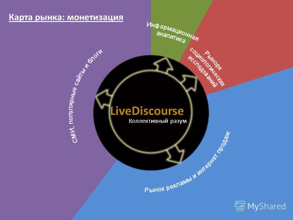 Карта рынка: монетизация LiveDiscourse Коллективный разум