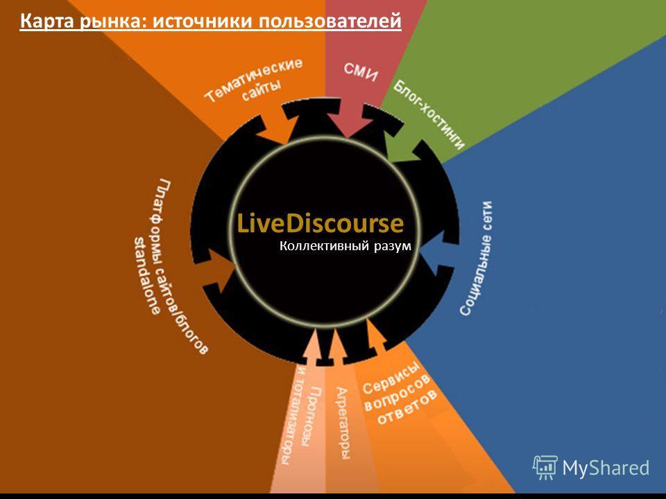 LiveDiscourse Коллективный разум Карта рынка: источники пользователей